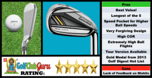 Pictures, Ranking, Review, Pros, and Cons of TaylorMade RocketBladez Irons