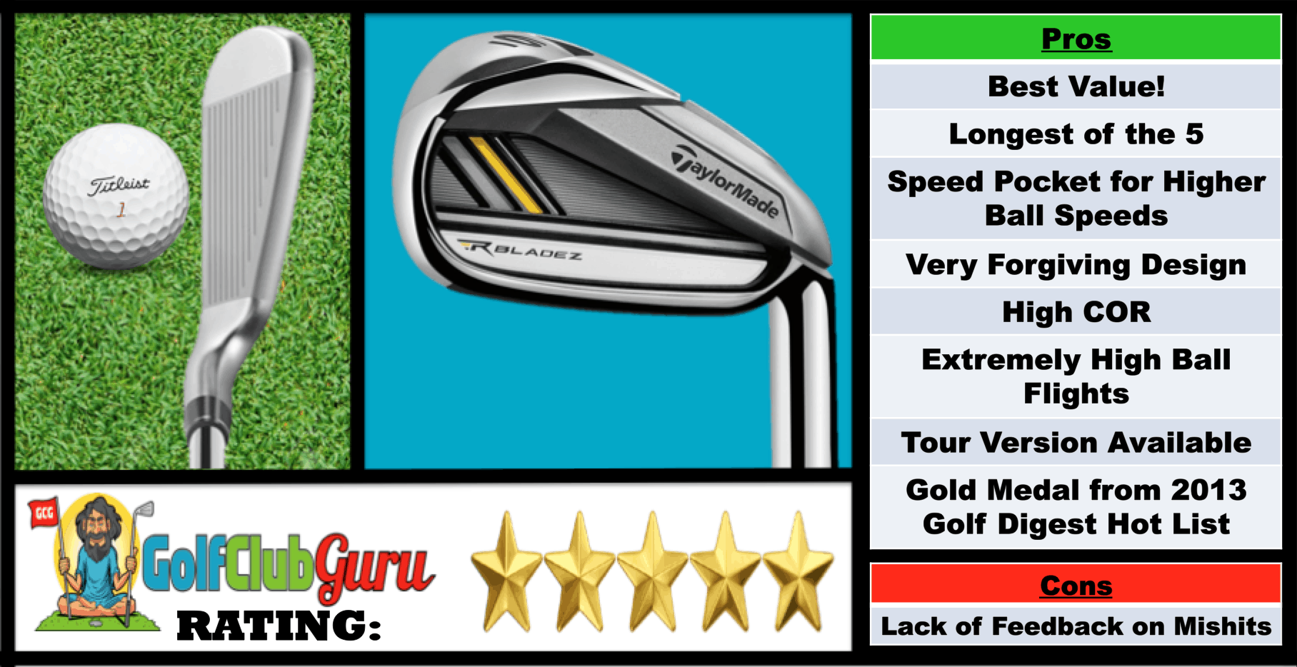 best irons 2017 for mid handicapper