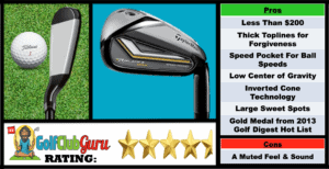 Photos, Review, Ranking, Pros, and Cons of the Budget TaylorMade RocketBladez Max Irons