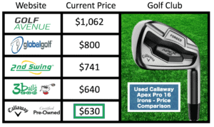 Best Used Golf Irons Place