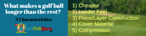 golf ball characteristics distance