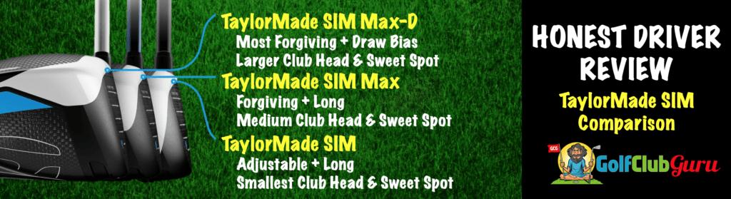comparison taylormade sim max max-d max d