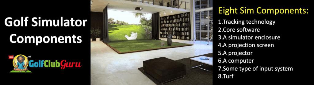 golf simulator parts components technology enclosure screen projector computer input turf
