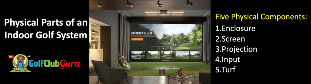 enclosure screen projection input turf for indoor golf simulator