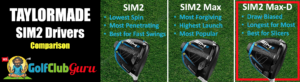 the longest draw biased driver for slicers